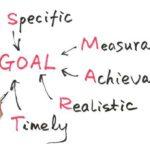設定目標也需要智慧!管理學大師的「SMART」原則